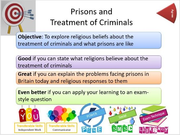 AQA: Religion, Crime and Punishment: Prisons and Treatment of Criminals - Whole Lesson