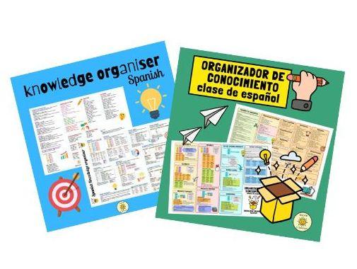 Spanish GCSE writing mat. Knowledge organiser to succeed in new GCSE. Organizador de conocimiento