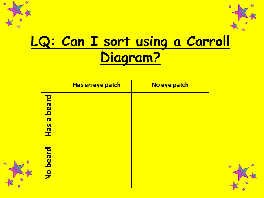 Pirate Carroll diagrams- super fun!