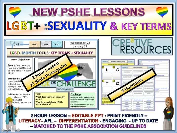 LGBT+ Month: Sexuality