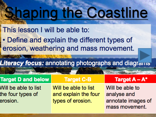 AQA GCSE Geography: Lesson 2 The Coastal Zone - Weathering and Mass Movement