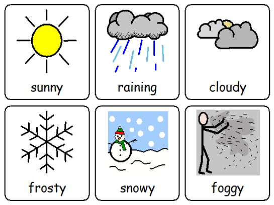 FREE - How's the weather? flashcards