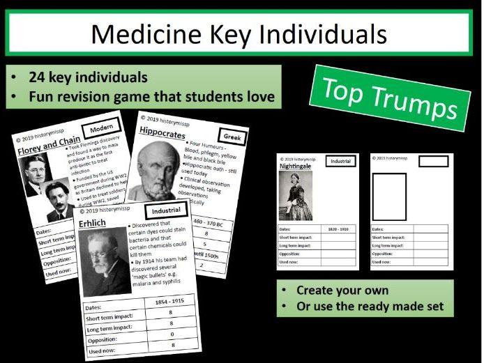 Medicine 9-1 Key Individual Top Trump Cards