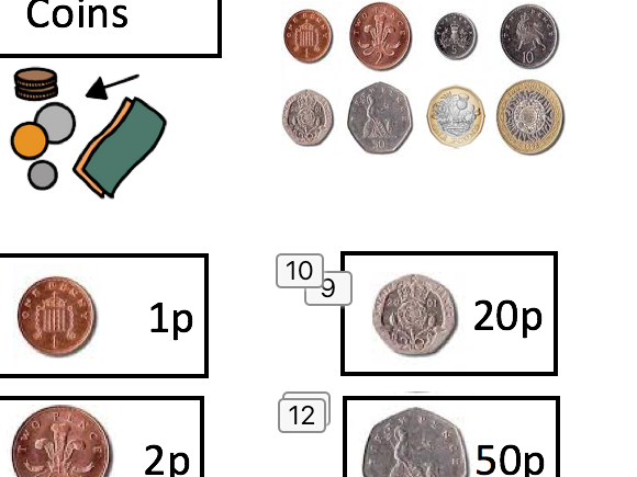 money using pennies to value of 10p