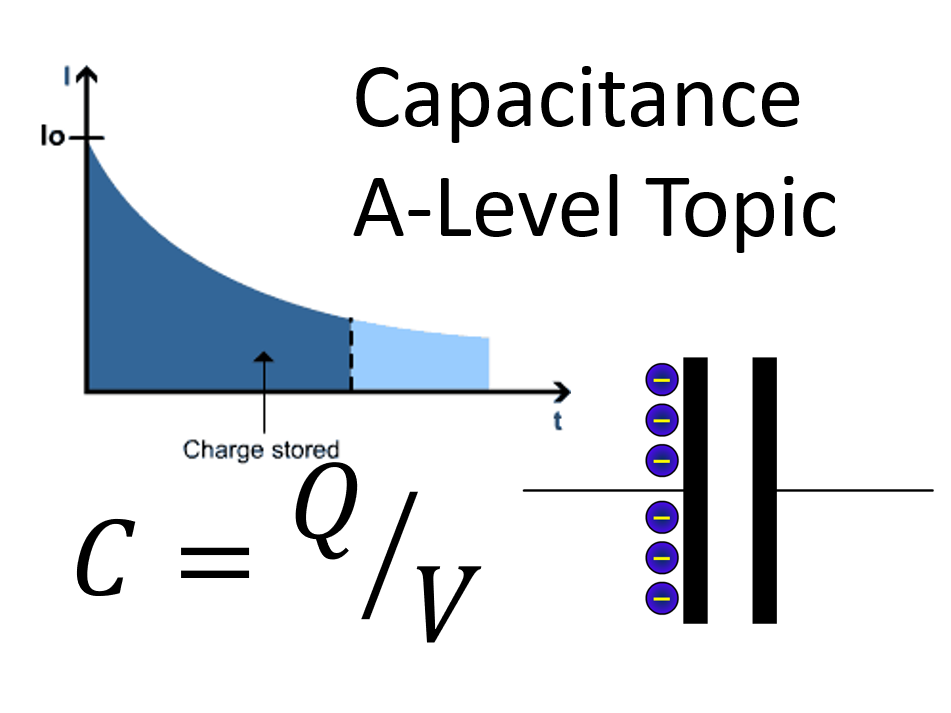 Capacitance A-Level Topic