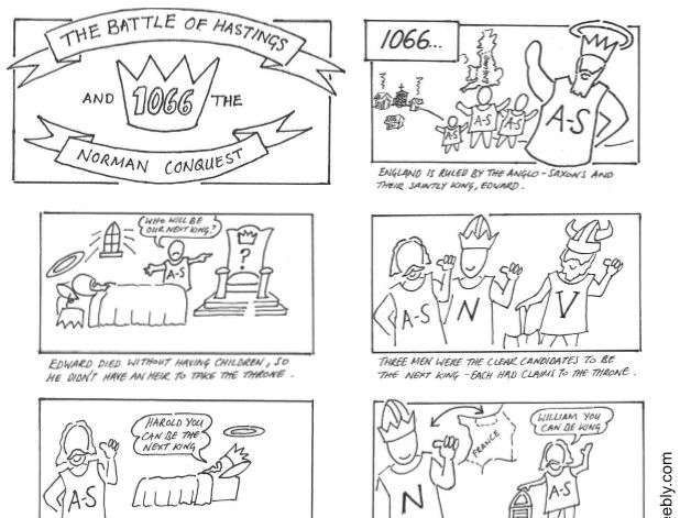 Battle of Hastings - visual History / Revision cartoon sheet.