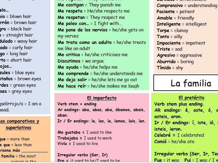 GCSE Spanish Family and Relationships - Speaking Mat