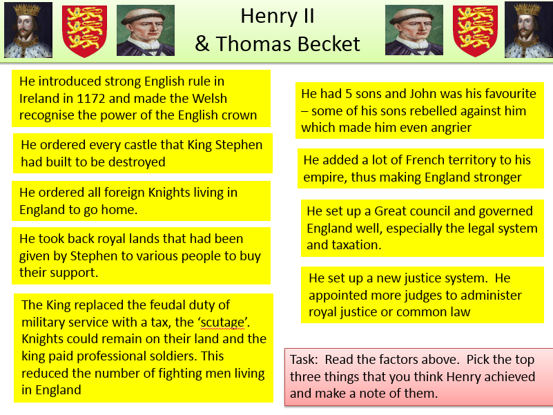 Henry II - Thomas Becket - The Great Revolt - Good or Bad Kings