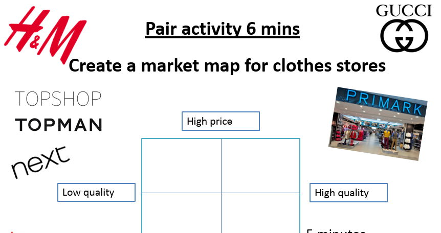 Market positioning - market map - Edexcel A Level Business Theme 1