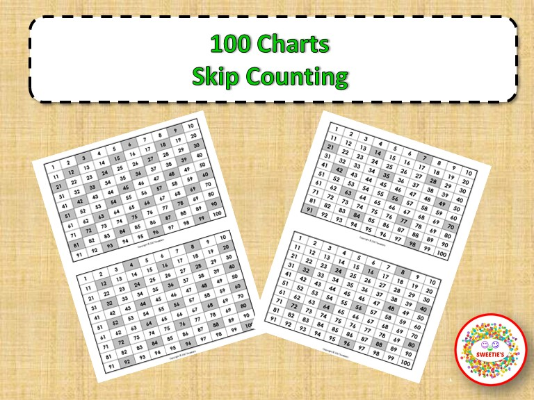 100 Number Chart with Skip Counting for Students