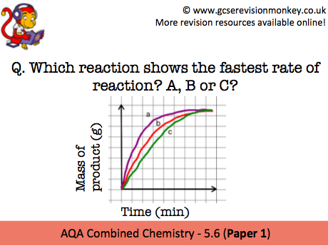 Revision Cards - AQA Combined Chemistry 5.6