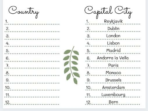Europe country and capital cities worksheets with differentiated activities