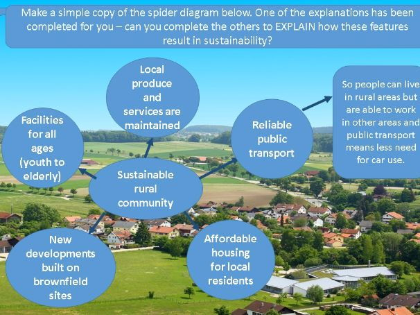 Urban and rural links (Theme 2) Rural sustainability with homework and exam question (Eduqas/AQA)