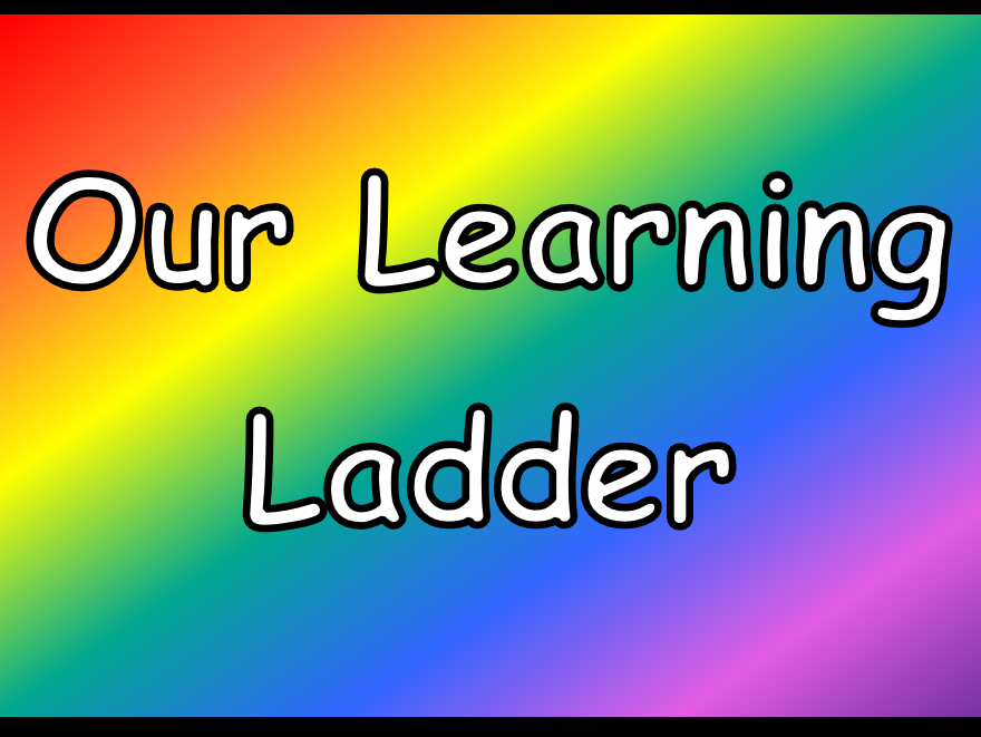 Learning Ladder / Behaviour Ladder / Growth Mindset Teaching Classroom Resource