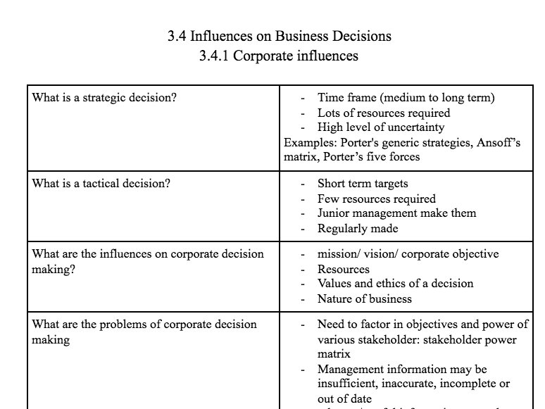 Edexcel A level Business Theme 3 revision notes and equations