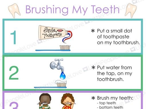 Brushing My Teeth Routine Chart