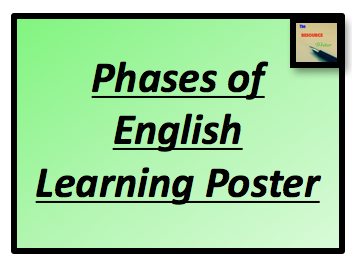 Phases of English Learning Poster