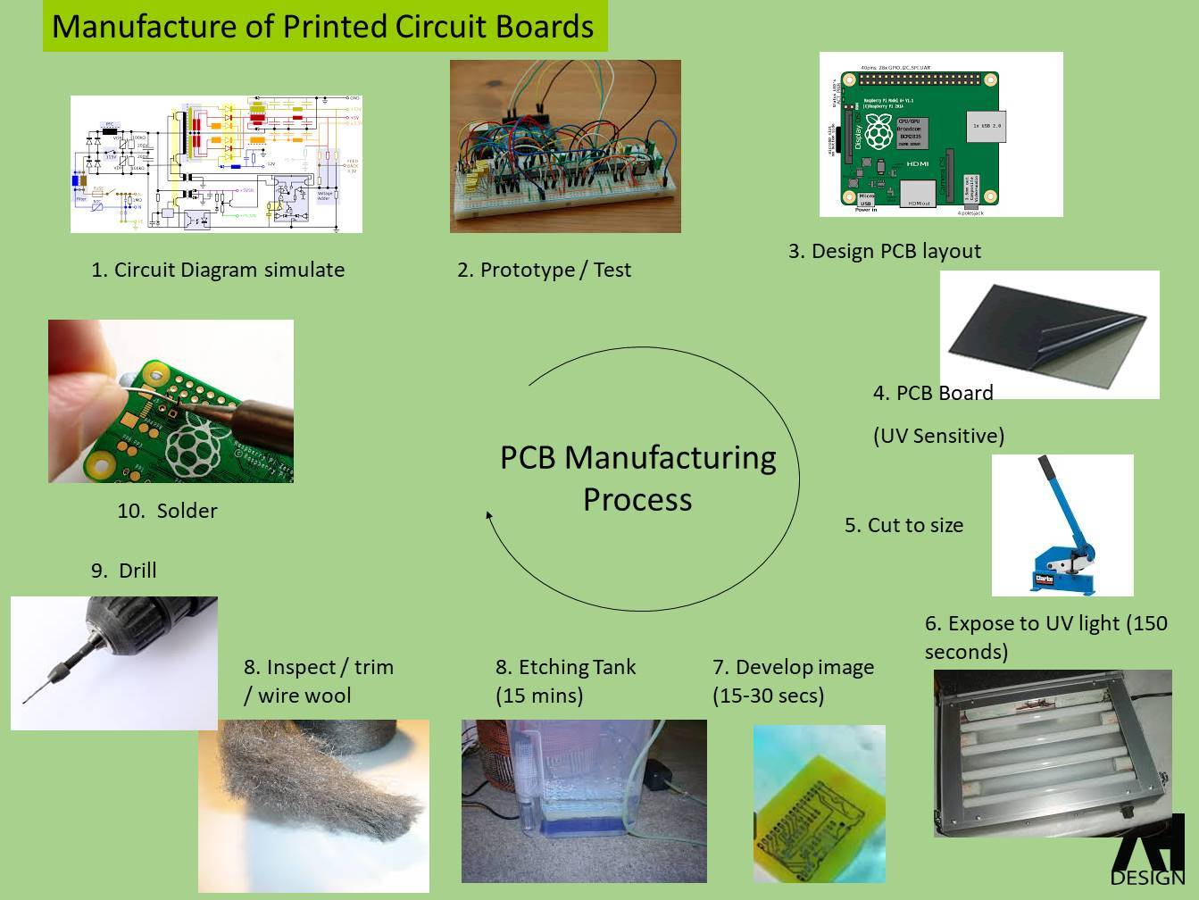 Electronics Bundle By Andrewh93 Teaching Resources Tes Circuit Board Prototyping Part 1 Exposing Developing Etching And