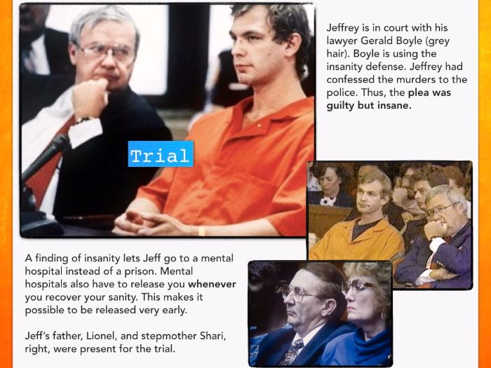 Jeffrey Dahmer - Serial Killer - Gay Murder - Dismember - Cannibal - 71 Slides