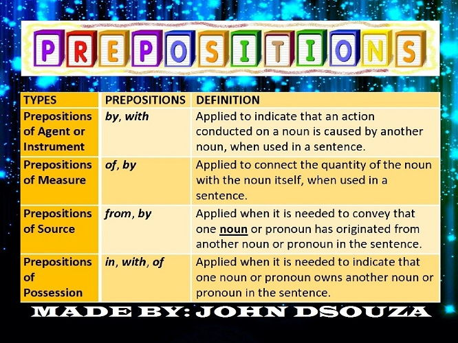 Preposition In Learn In Marathi All Complate: PREPOSITIONS AS OTHER PARTS OF SPEECH: LESSON AND