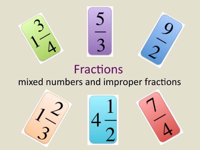 Maths Key Stage 2 Fractions.  Improper fractions and mixed numbers.  Full lesson with presentation.