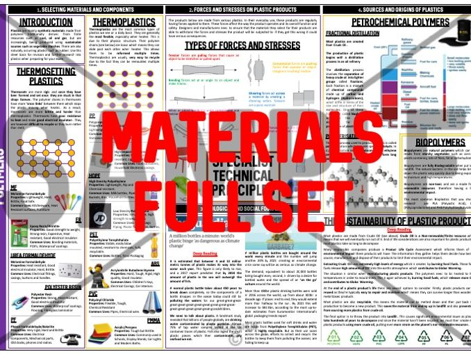 MATERIALS (Full Set) - Knowledge Organisers (AQA 1-9)