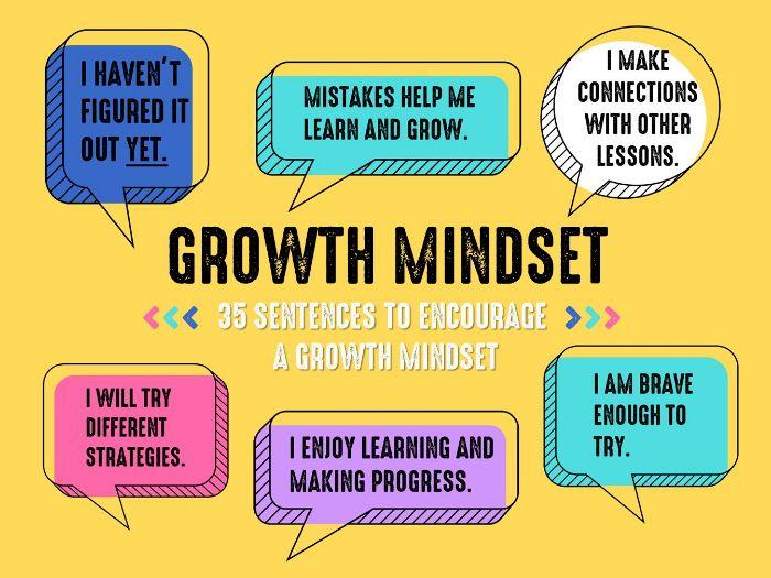 Growth Mindset- 35 sentences in speech bubbles