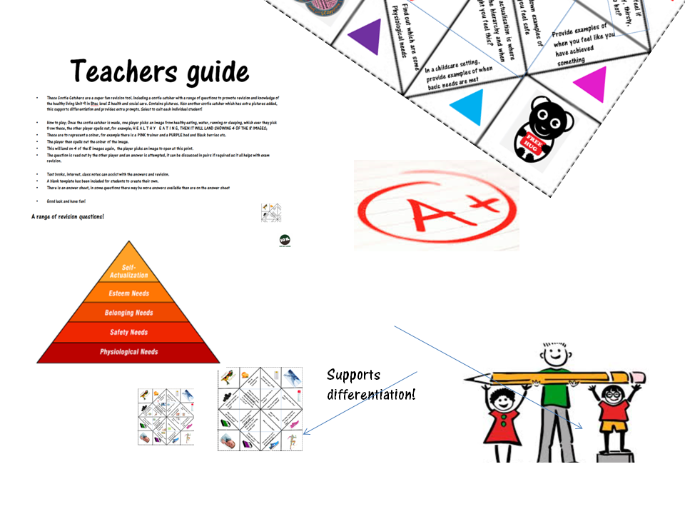 Theorist, Abraham Maslow; cootie catcher assignment/ revision tool for CACHE/ BTEC/ EYE/ CHILDCARE