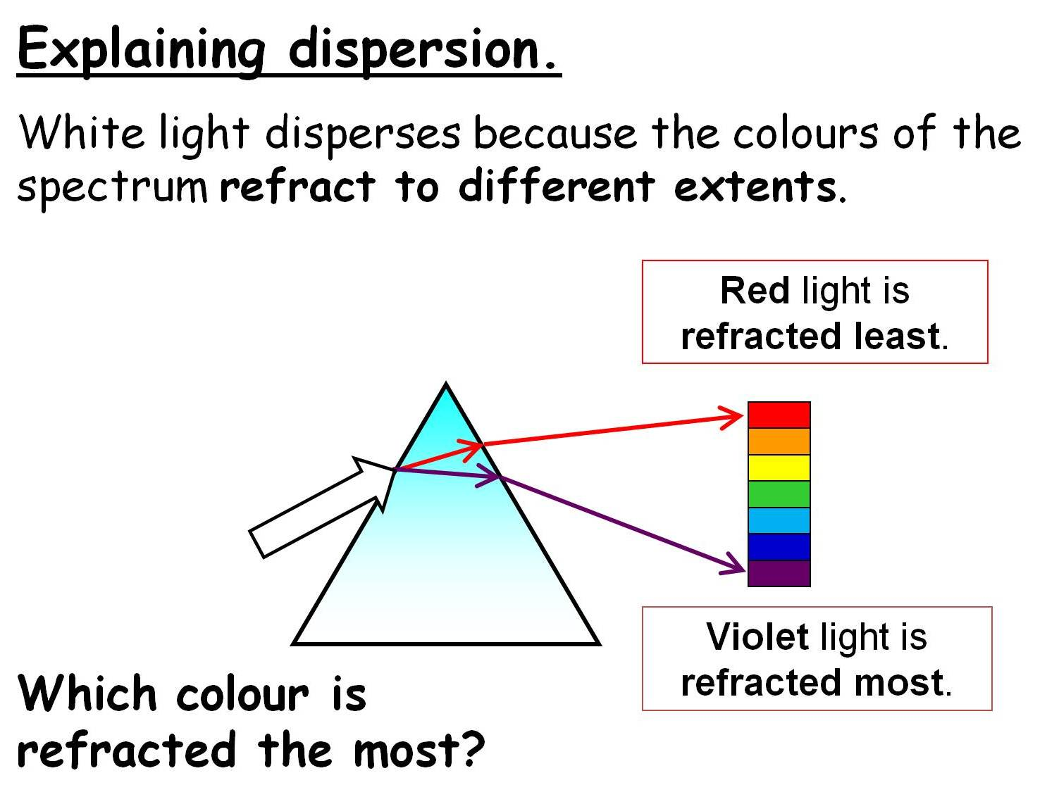 Light Year 8 Topic - 5 full lessons (KS3 8J)