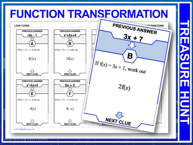 Transformation of Functions (Treasure Hunt)