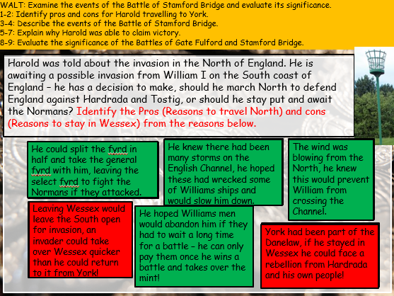 The Battle of Stamford Bridge (Anglo-Saxon and Norman England (Edexcel 9-1))