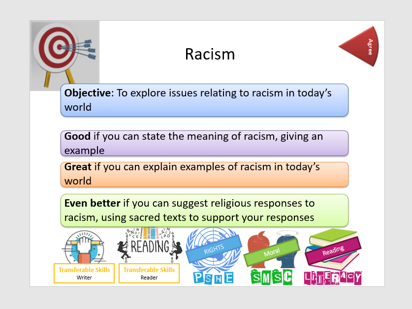 Prejudice and Discrimination: Racism - Whole Lesson