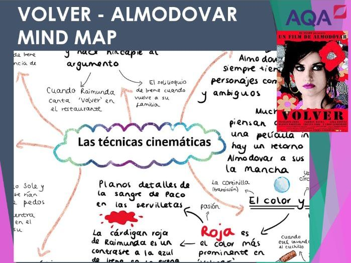 Volver 'LAS TECNICAS CINEMATICAS' Mind Map for A LEVEL SPANISH