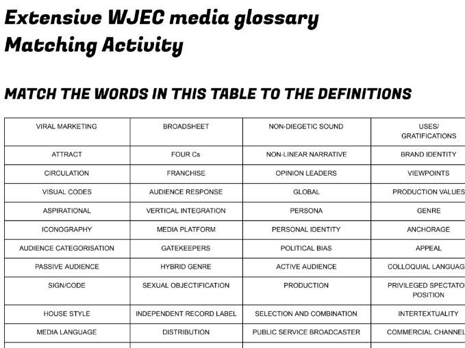 WJEC MEDIA GLOSSARY 100 terms - Extensive Matching definition worksheet with answers