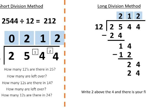 Long Division Intervention or Teaching Lesson