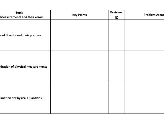 AQA Physics A-Level Checklist