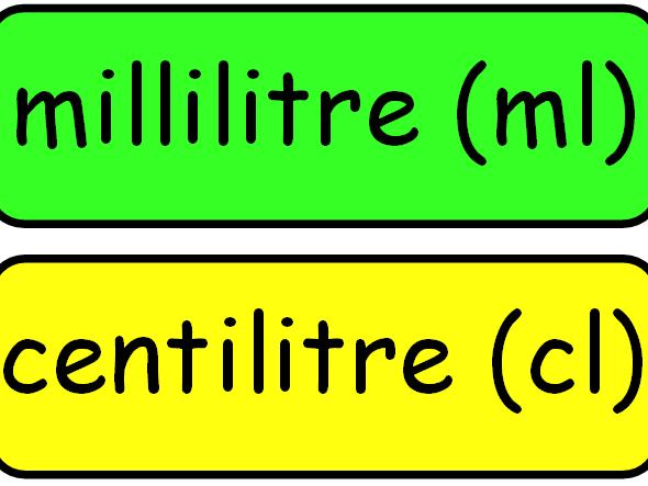 Volume and capacity vocabulary KS 1 to KS 2, working walls, maths displays