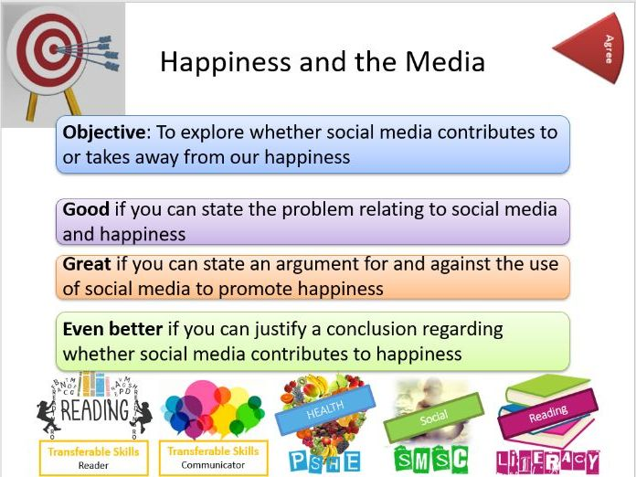 RS / PSHE Happiness and the Media - Whole Lesson and Resources