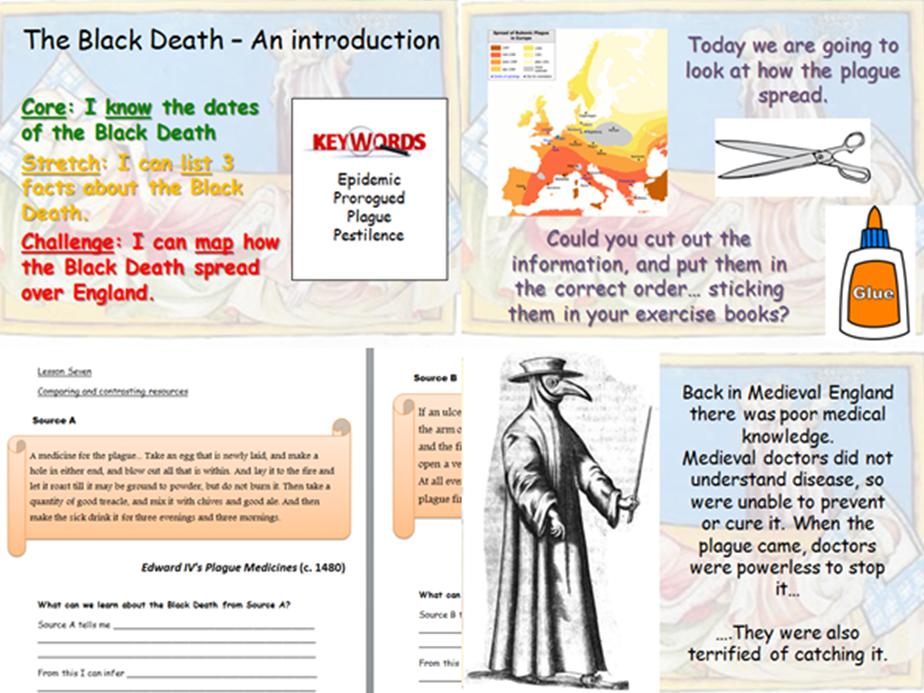 KS3 History - The Black Death Full scheme of work
