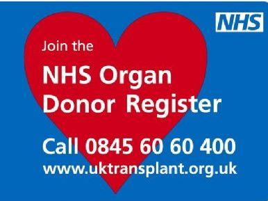 Card Sort - Comparing Different Religious Attitudes Towards Organ Donation