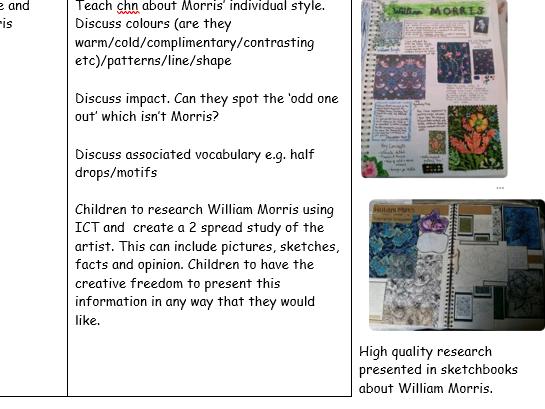 Victorians - 12 weeks' art & DT planning