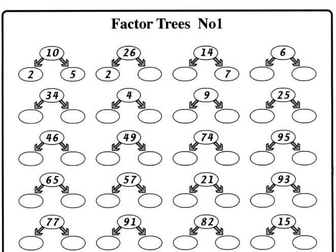 Factor Trees No1