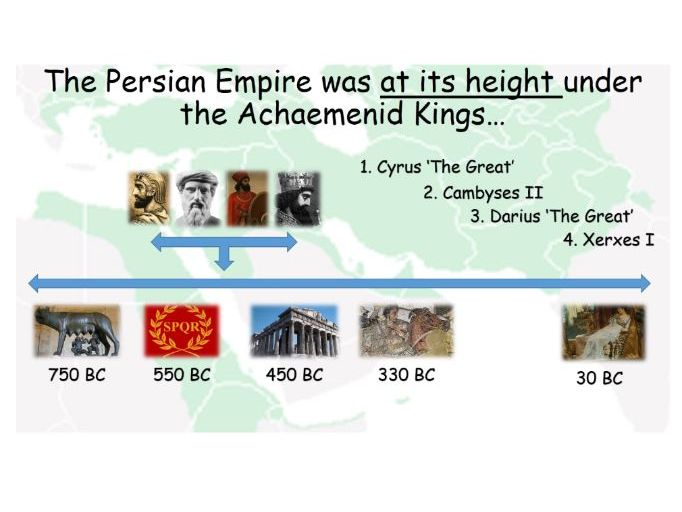 Who were the Achaemenid (Persian) Kings?