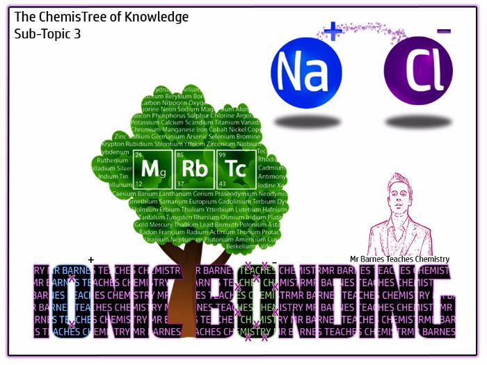Ionic Bonding Powerpoint and Workbook - GCSE 2016