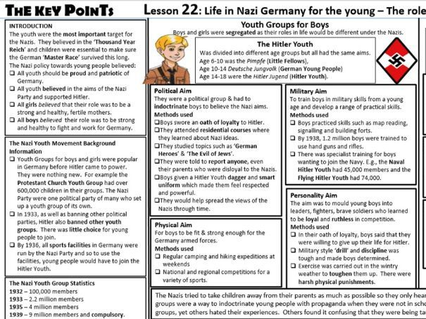 22. GCSE History Edexcel 1-9 Weimar and Nazi Germany 1918-39 Paper 3: Hitler Youth Groups