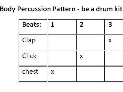 Body percussion pattern