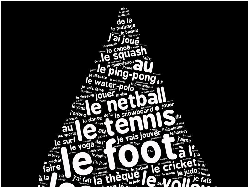 Revision Wordle - Sports