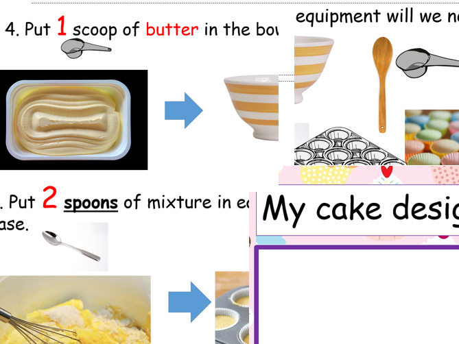 Independent baking activity and pictorial recipe (EYFS, KS1)