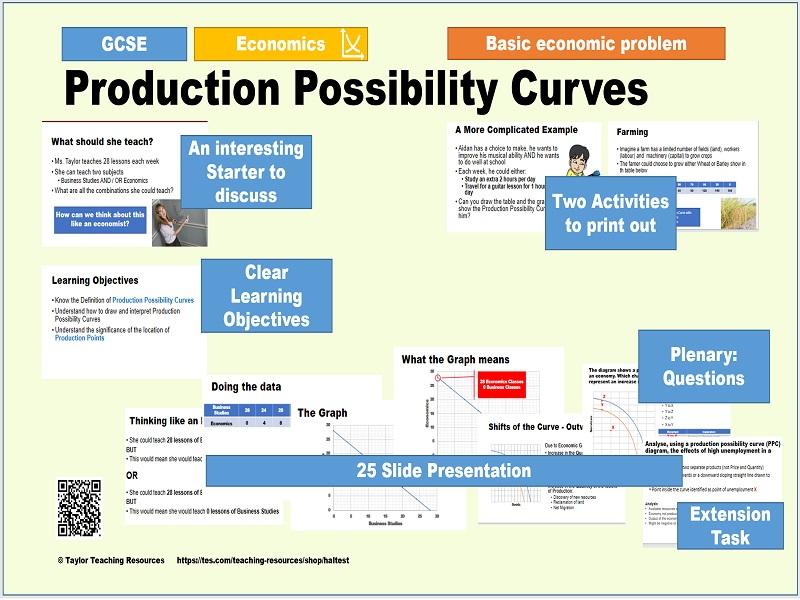 Production Possibility Curves (PPC) - GCSE Economics - Full Lesson