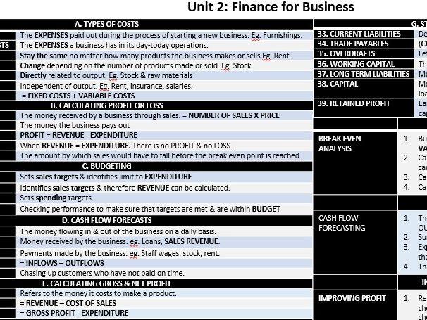 BTEC L2 NQF Unit2. Revision/ SoL bundle for Finance.